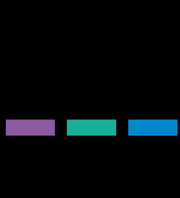 ITC Groupe, partenaire de ITC Neoimpex